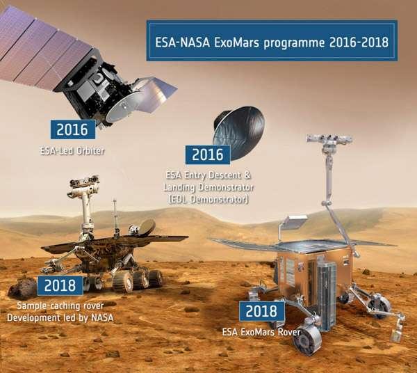 Projets ExoMars 2016 et 2018 tels que l'envisageaient l'Esa et la Nasa avant de les redéfinir puis finalement de les remanier en raison du retrait américain et de l'arrivée des Russes. © Esa