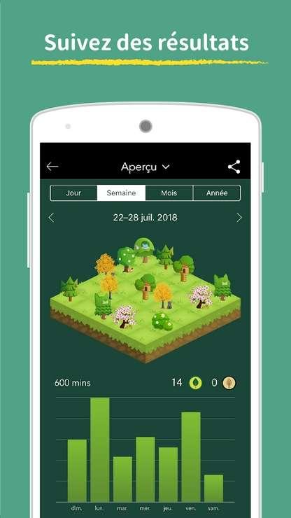 Forest vous permet de rester à distance de votre smartphone de manière ludique. © Seekrtech
