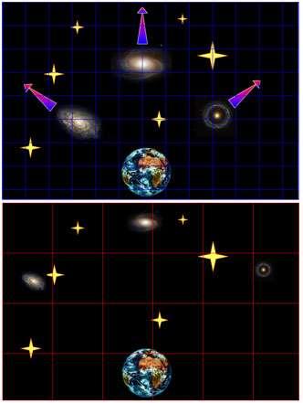 Figure 3 : Pour un observateur sur notre planète Terre, toutes les galaxies semblent s'éloigner et ceci d'autant plus qu'elles sont plus loin. En fait, les galaxies sont plus loin parce que l'univers entier se dilate : c'est le sens du maillage qui s'agrandit avec le temps qui passe de la figure du haut à celle du bas. Étant plus éloignées, elles nous apparaissent également plus petites et moins lumineuses. Par contre, vous pourrez noter que les étoiles n'ont pas bougé. Ceci traduit le fait que les étoiles appartiennent à notre propre Galaxie, la Voie Lactée n'est guère sensible, localement, à l'expansion de l'univers (en fait les étoiles se déplacent également mais ce déplacement est du à leur mouvement propre dans la Voie Lactée). © CNES pour la Terre et © NASA pour les galaxies.