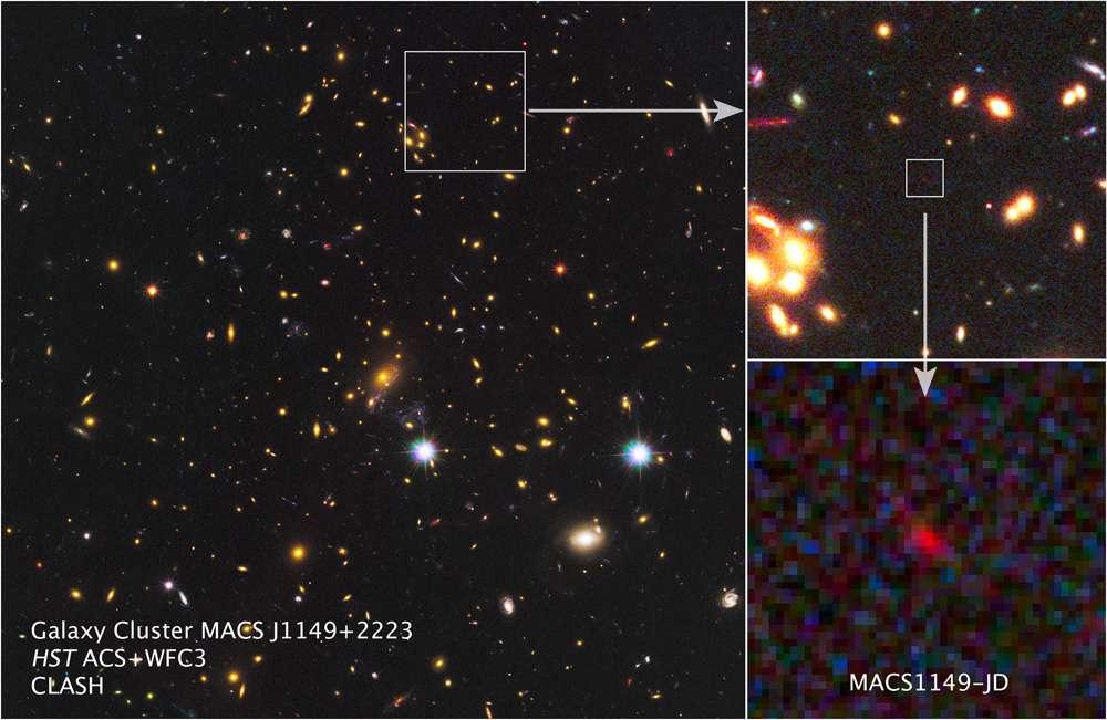 Sur ces images prises par Hubble on voit l'amas de galaxies MACS J1149+2223. Des zooms montrent ensuite la galaxie primitive MACS1149-JD. © Nasa, Esa, W. Zheng (JHU), M. Postman (STScI), et la Clash Team