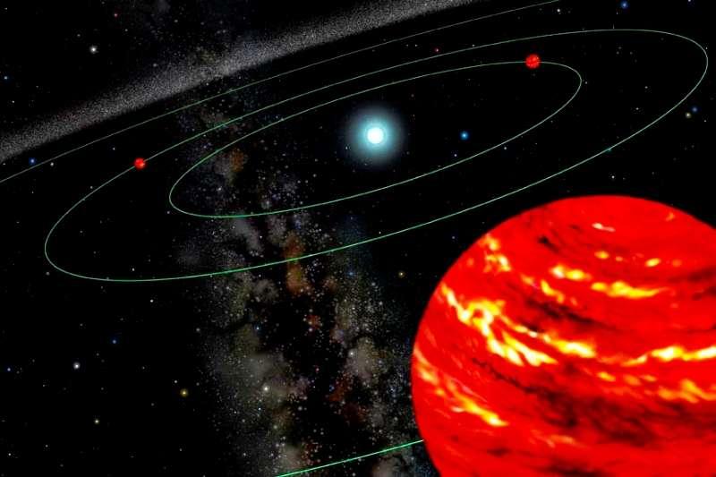 Une vue d'artiste du système d'exoplanètes de HR 8799 tel qu'il était connu en 2008. © Gemini Observatory/Lynette Cook