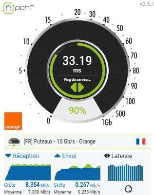 Ce test de débit permet de se faire une idée à un instant T de la performance de votre connexion Internet. © Capture d'écran, Futura