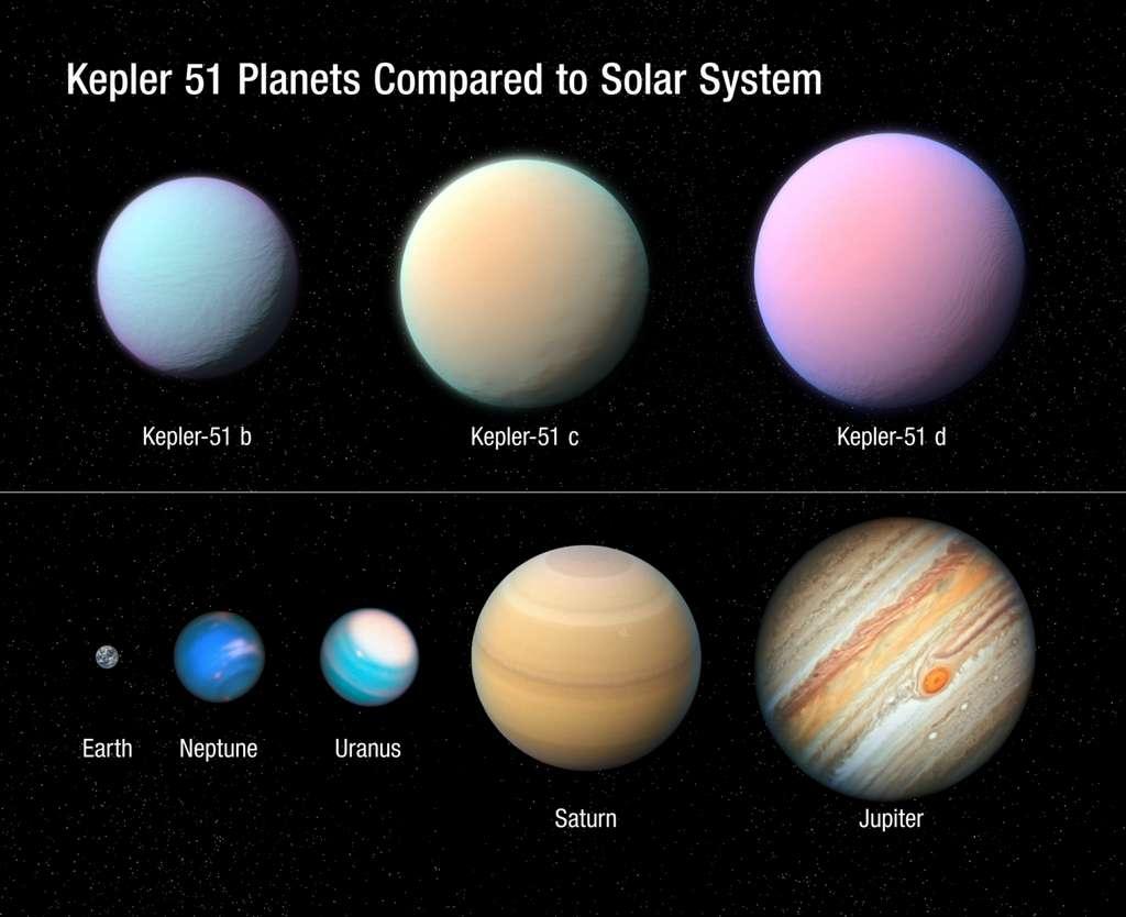 Dans notre Galaxie, moins de quinze exoplanètes super-enflées ont été identifiées jusqu'à aujourd'hui. Ici, les trois exoplanètes de Kepler 51 comparées à des planètes de notre Système solaire. © Nasa, ESA, STScI
