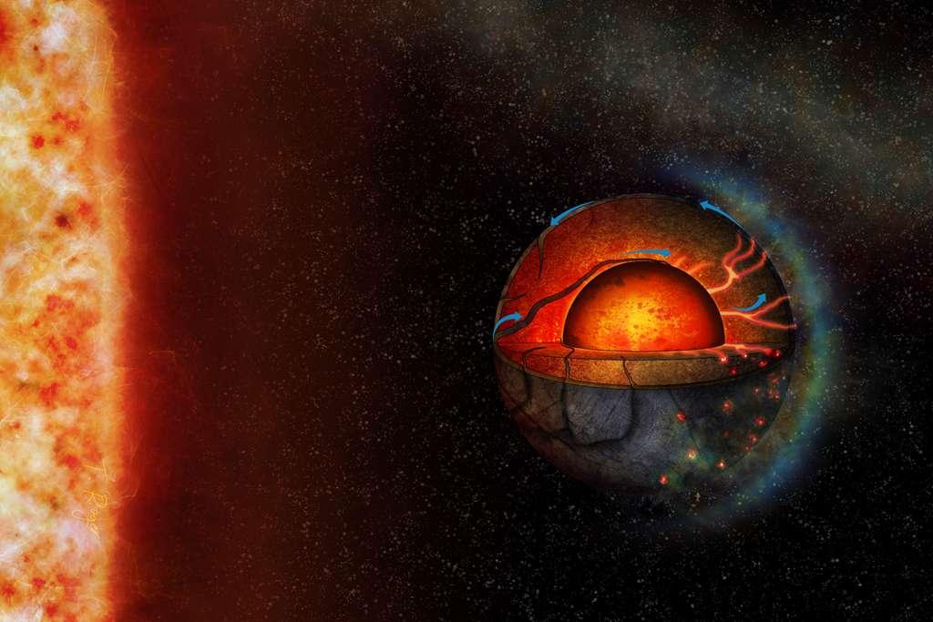 Vue d'artiste de la dynamique intérieure possible de la superterre LHS 3844 b. © Thibaut Roger