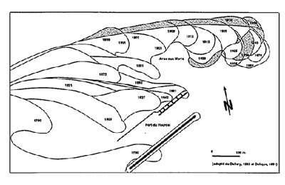 Evolution du poulier au fil des décennies