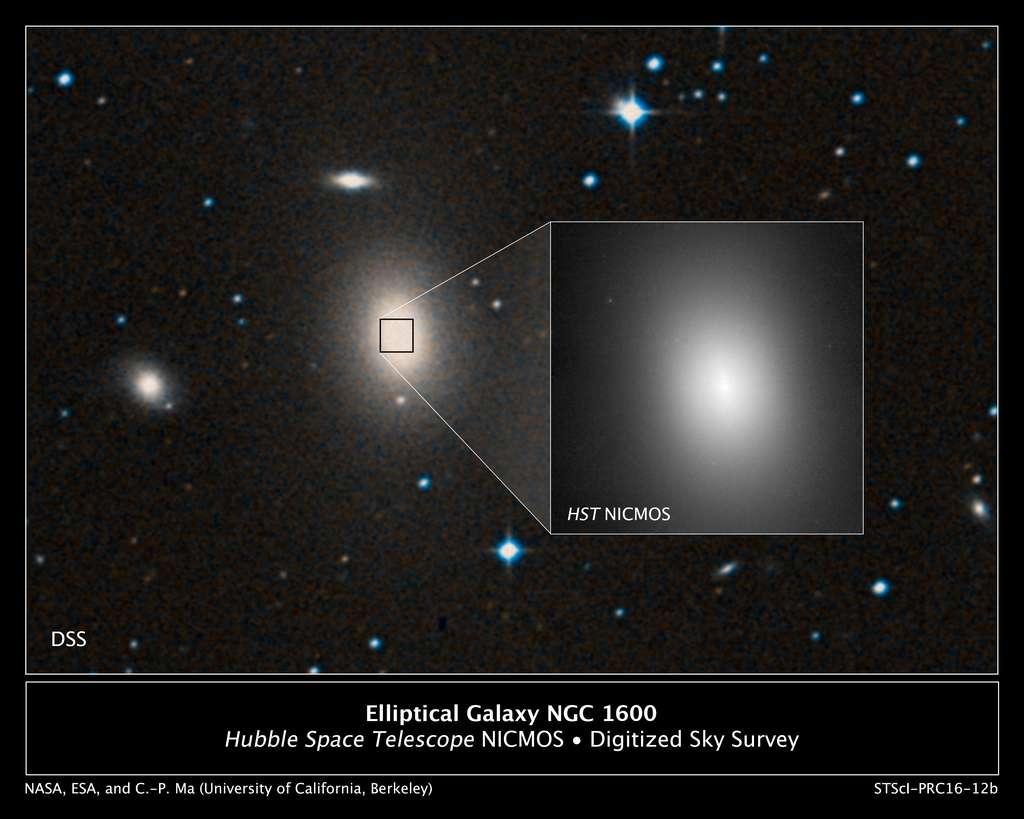 Dans un coin perdu de l'Univers local, la galaxie elliptique NGC 1600 domine un petit amas d'environ 20 galaxies. À la grande surprise des chercheurs, son trou noir supermassif atteint 17 milliards de masses solaires. C'est l'un des plus massifs connus. Que fait-il là, au milieu de nulle part? L'image dans l'encart a été obtenue dans le proche infrarouge avec l'instrument Nicmos d'Hubble en 1998. © DSS (Digitized Sky Survey), STScI/Aura, Palomar/Caltech, UKSTU/AAO et A. Quillen (University of Rochester)
