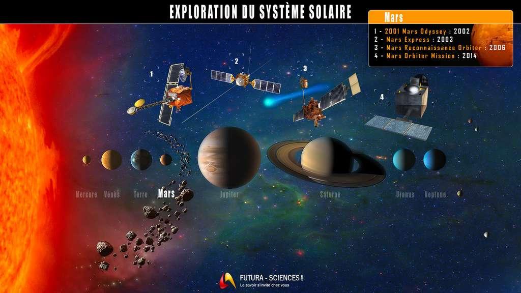 L'exploration de Mars