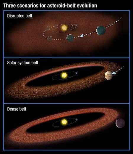 Il y a 3 grandes possibilités pour une ceinture d'astéroïdes et son rôle dans l'apparition et l'évolution de la vie. Au centre de ce schéma, on a représenté le cas favorable, c'est-à-dire une géante gazeuse pas trop éloignée d'une ceinture elle-même un peu au-delà de la ligne des glaces. © Nasa/Esa/STSCI
