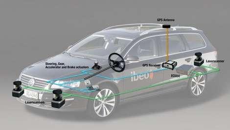 Exemple de voiture sans conducteur. © automaroc.com