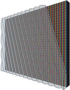 Un écran de téléviseur à affichage 3D de la société Alioscopy. L'image est démultipliée en plusieurs points de vue et un réseau de microlentilles tubulaires, disposées en diagonale, assure une diffusion de deux images vers deux directions différentes, destinées aux deux yeux. © Alioscopy
