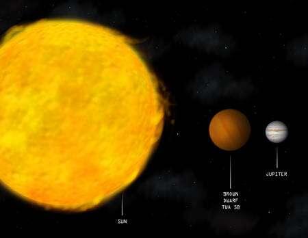 Cliquez pour agrandir. Une comparaison de la taille du Soleil, de Jupiter et d'une naine brune (brown dwarf). Crédit : Nasa/CXC/M.Weiss