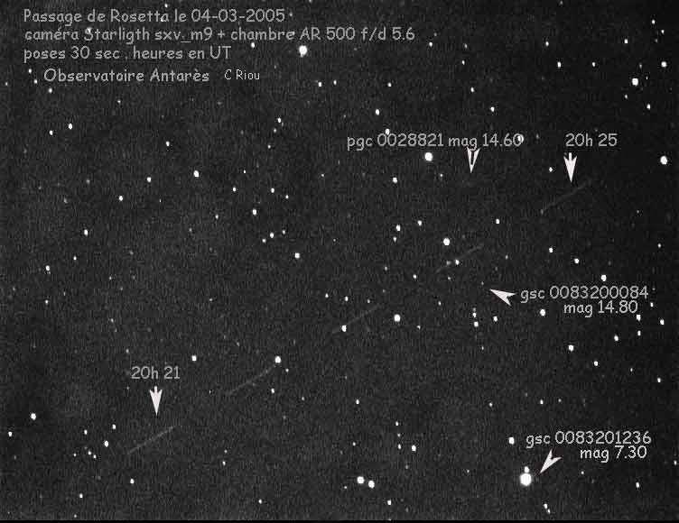 Survol de la Terre par la sonde Rosetta