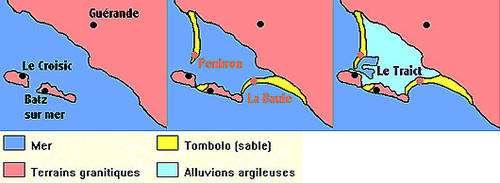 Géomorphologie du bassin de Guérande