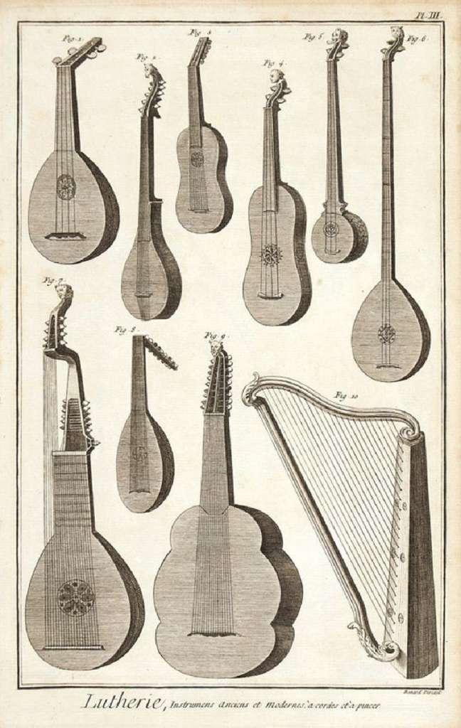 Exemple de planche de l'Encyclopédie : « Lutherie, instruments anciens et modernes, à cordes et à pincer », volume 2, Lutherie, planche III, dessinateur Benard, 1762. © gallica.bnf.fr/BnF