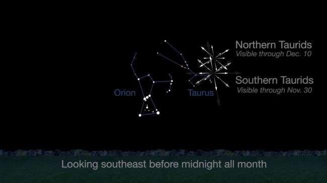 La position du radiant des Taurides nord (Nothern Taurids) et sud (Southern Taurids) au sein de la constellation du Taureau. © Nasa, JPL-Caltech