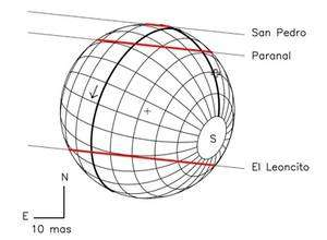 Figure 4. Trois mesures effectuées en 2006 depuis le sol lors de l'occultation d'une étoile par Charon, satellite de Pluton. Les lignes grises indiquent les trajets apparents de l'étoile depuis trois stations au sol et les traits rouges les occultations observées depuis ces endroits. Crédit ESO
