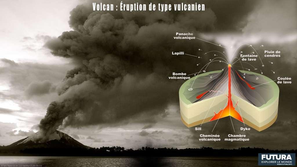 À droite, schéma d'une éruption vulcanienne. © Sémhur, Taro Taylor, CC by-sa 3.0