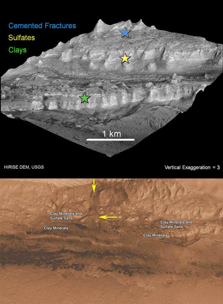 L'argile et les dépôts de sulfate situés à plusieurs niveaux d'altitude, à l'intérieur du cratère Gale. © Nasa/JPL-Caltech/Esa/UA