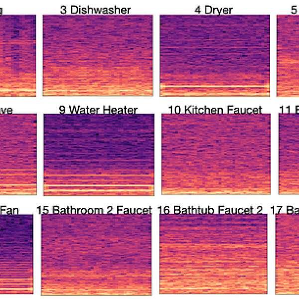 Chaque appareil de la maison a sa propre signature en termes de vibrations. © Cornell University