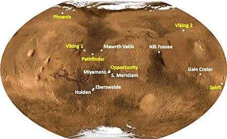 Position des sondes américaines actuellement en opération sur le sol de Mars. Le lieu d'atterrissage de MSL n'a pas encore été déterminé. Crédit Nasa