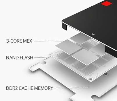 Les puces mémoire Flash 3D V-NAND de Samsung sont composées de 32 couches de forme cylindrique interconnectées à la verticale (NAND FLASH). Le SSD 850 Pro utilise un contrôleur Mex triple cœur (3-CORE MEX) et de la mémoire vive type DDR2 jusqu'à 1 Go (DDR2 CACHE MEMORY). © Samsung