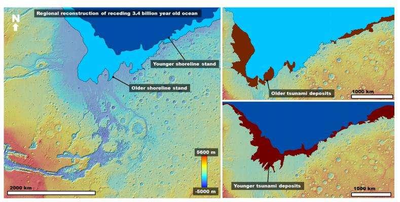 Les rivages (shoreline) de l'océan martien d'il y a 3,4 milliards d'années, à gauche, dans la région Chryse Planitia, avant le premier raz-de-marée (en bleu clair) et avant le second (en bleu foncé). À droite, en marron, les zones inondées par les deux raz-de-marée, le premier en haut et le second en bas. (Cliquez sur l'image pour l'agrandir.) © Alexis Rodriguez