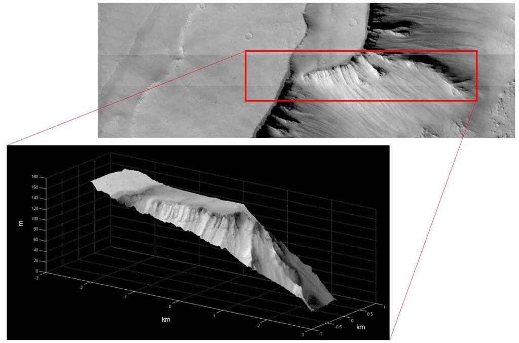 Première reconstitution en 3D réalisée par la caméra Cassis avec des détails de 20 mètres (Noctis Labyrinthes). © ESA, Roscosmos, ExoMars, Cassis, UniBE