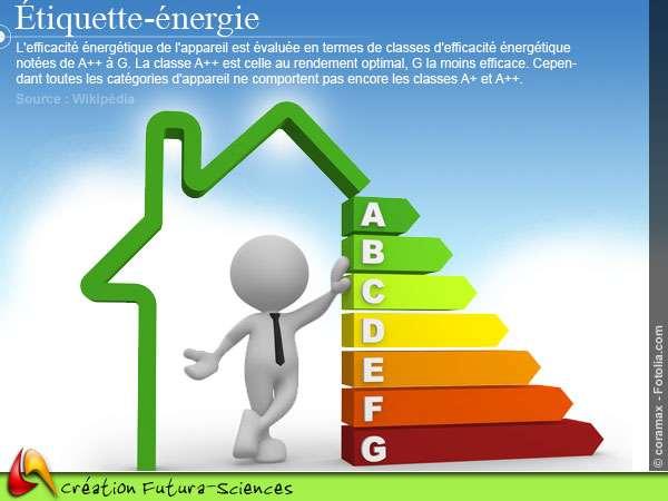 Etiquette d'énergie