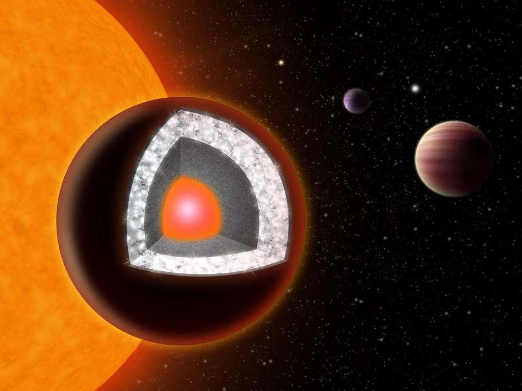 Une possible coupe de l'exoplanète 55 Cancri e. Une surface de graphite y entourerait une épaisse couche de diamant, en dessous de laquelle se trouvent une couche de minéraux de silicium et un noyau de fer en fusion. © Haven Giguere