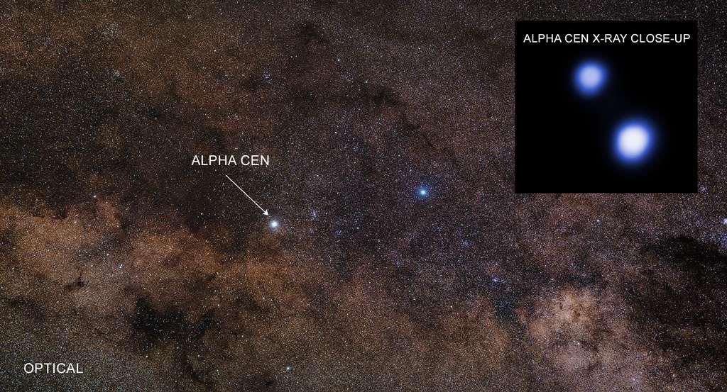 Visible à l'œil nu dans le ciel austral, Alpha du Centaure. Dans l'encadré, Alpha du Centaure A et Alpha du Centaure B vues par le télescope spatial Chandra. © Nasa, CXC, université du Colorado, T.Ayres ; pour l'image dans le visible : Zdeněk Bardon, ESO