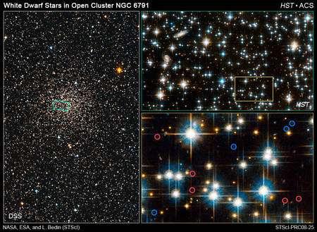 Figure 1. A gauche, une image de l'amas NGC 6791 prise depuis le sol. En haut à droite, une image prise par Hubble montrant un zoom sur la région encadrée en bleu à gauche. En bas à droite, un autre zoom de Hubble sur la région encadrée en jaune. Les cercles bleus et rouges désignent respectivement les naines blanches les plus jeunes et les plus âgées. Cliquez pour agrandir. Crédit : Nasa-Esa, Digitized Sky Survey, L. Bedin