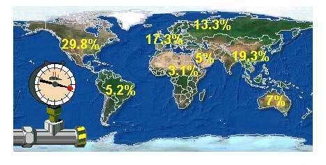 La consommation énergétique totale du monde en 1998. Avec 7% de la population mondiale, les Etats-Unis consomme 30% de l'énergie, mais les pays en développement réclament aujourd'hui leur part du gâteau. Sources : Worldwatch Institute, Review of world energy, 2000.