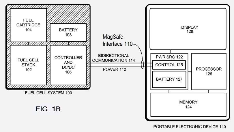 Comme le montre ce schéma, le système peut fournir une source d'alimentation à un appareil électronique portatif, tel qu'un ordinateur portable. Pour cela, il suffit de le relier sur la prise d'alimentation MagSafe de l'appareil. © Office américain des brevets et des marques/Apple