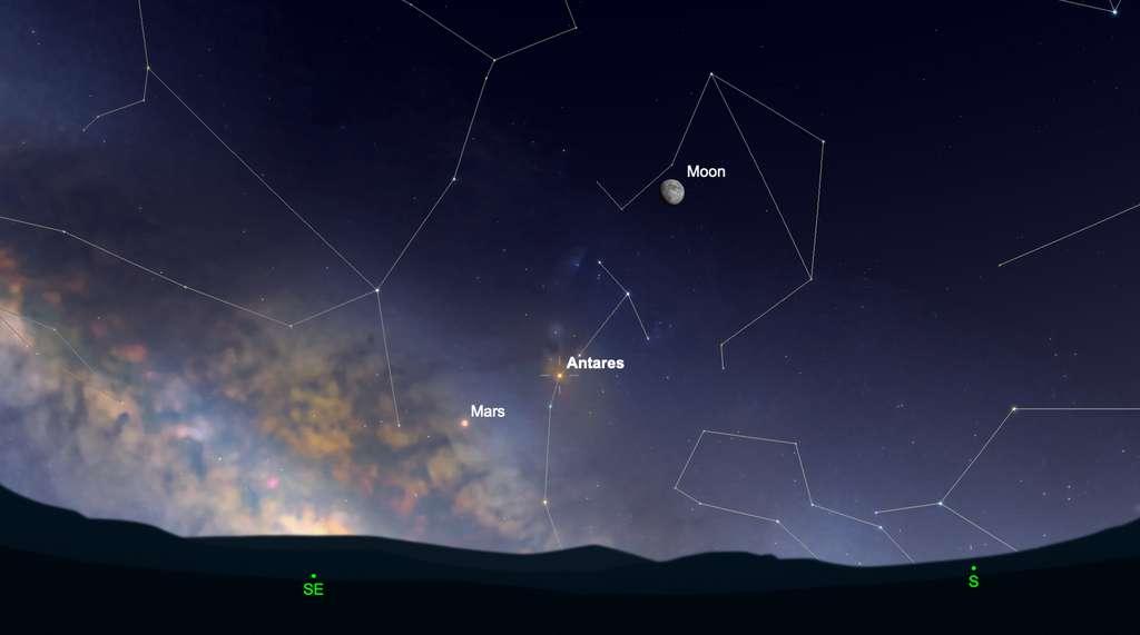 Mars était visible près de sa rivale Antarès (étoile la plus brillante du Scorpion) à la tombée de la nuit, le 1er juillet 2001. © SkySafari