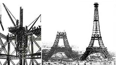 Construction de la tour Eiffel.