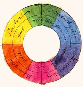 Cercle de couleurs de Goethe. © DR