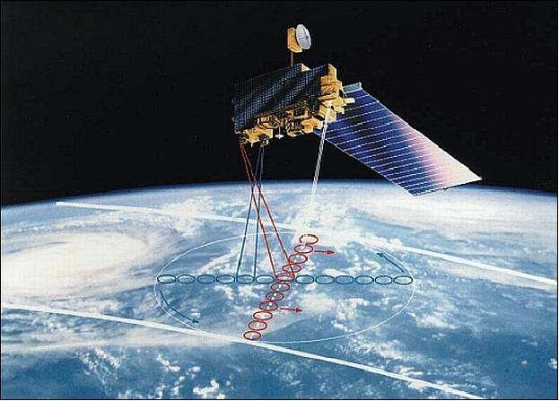 Vue d'artiste de la sonde Terra, lancée en 1999, dont les instruments Modis surveillent le taux d'émission de CO2 émis par les feux de forêt. ©. ESA, Nasa
