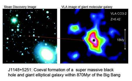 Cliquer pour agrandir. A gauche la galaxie abritant un quasar, J1148+5251, et à droite son image radio dans le domaine millimétrique obtenue avec le VLA.Crédit : NRAO/AUI/NSF, SDSS