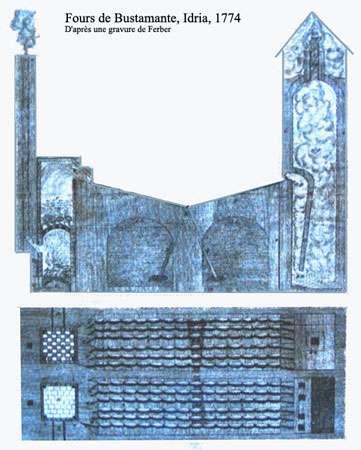 Fours de Bustamante, en 1774. © DR