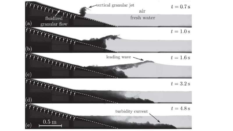 Évolution d'un écoulement granulaire fluidisé entrant dans l'eau à cinq instants différents après l'ouverture du réservoir à particules à t = 0 s.© Alexis Bougoin, CNRS