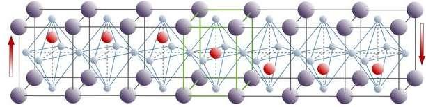 Les chercheurs de l'EPFL ont mis au point un processus de manipulation à l'échelle atomique qui leur permet de contrôler les canaux conducteurs sur un matériau ferroélectrique. La prochaine étape de leurs travaux va consister à créer un prototype de circuit électronique reconfigurable. © EPFL