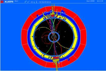 Fig. 10 : reconstitution graphique dans le détecteur ALEPH de la désintégration d'un Z en paire quark anti-quark qui se sont matérialisés en jets de particules. Les trajectoires des particules chargées sont reconstituées à partir des points de mesure enregistrés par les couches internes du détecteur (cf. carrés et lignes joignant ces derniers). Les particules neutres sont reconstruites par leurs dépôts d'énergie dans les couches externes denses de l'appareillage (cf. histogrammes clairs de hauteur proportionnelle au dépôt d'énergie)