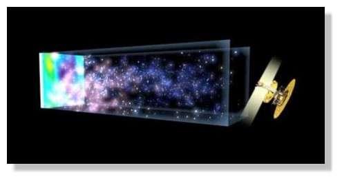 Les résultats les plus précis sur le Big Bang ont été obtenus par le satellite WMAP en 2003. © WMAP/NASA