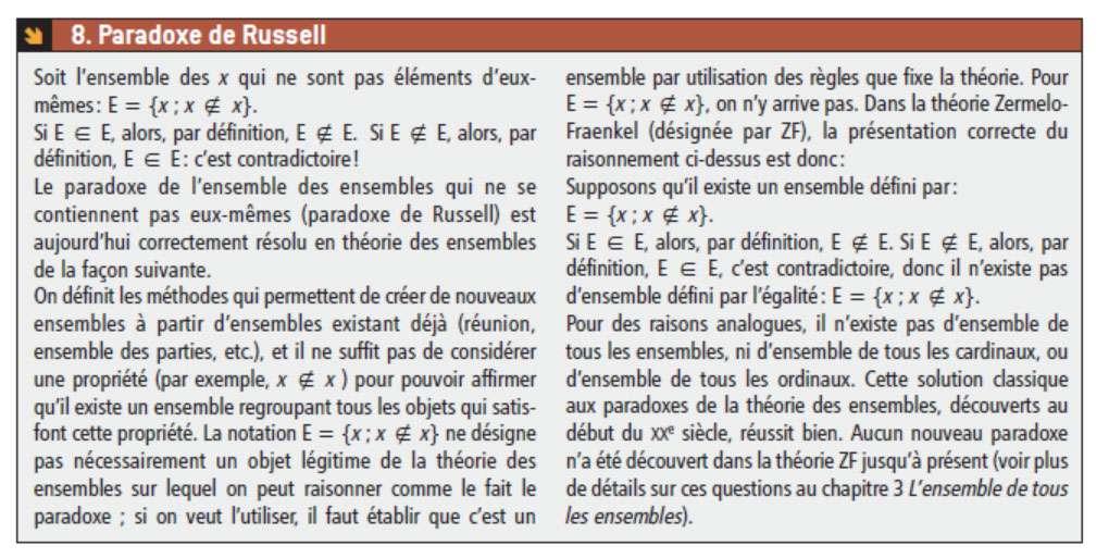 Le paradoxe de Russell est un paradoxe de la théorie des ensembles qui a joué un rôle important dans sa formalisation. © Belin