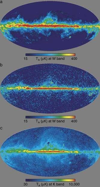 Une représentation de la partie des avant-plans provenant des émissions des poussières dans la Voie lactée (observations de Iras (a), Cobe (b) ). On voit nettement une relation avec le disque et le bulbe galactique ce qui aide à soustraire ce type d'avant-plan des observations de Planck. L'image (c) est celle des émissions synchrotron vues par WMap. Noter les analogies et les associations entre les deux émissions, qui s'expliquent par la présence de zones de formation d'étoiles. Crédit : NASA WMAP Science Team