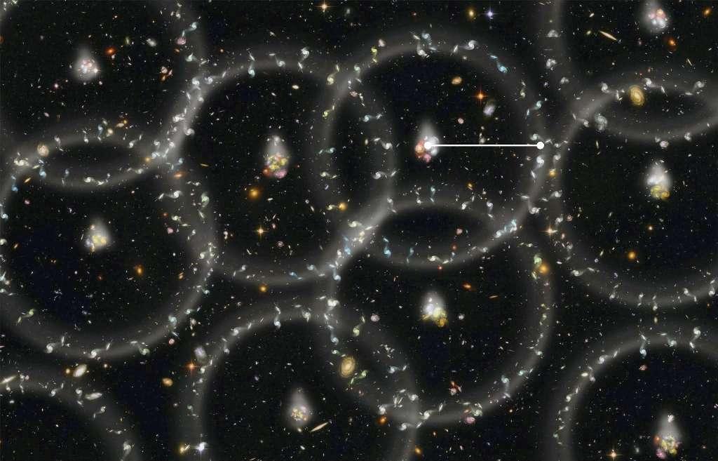Avant la recombinaison, 380.000 ans après le Big Bang, l'univers était un mélange de baryons couplés à des photons qui baignait déjà dans la matière noire. Dominant la matière normale et l'énergie noire, les fluctuations de densité de la matière noire généraient des ondes sonores sphériques se propageant à presque la moitié de la vitesse de la lumière. Au moment de la recombinaison, lorsque les atomes neutres sont apparus, la lumière s'est découplée de la matière baryonique et le front de ces ondes sonores, poussé par le flux de photons, se sont figés temporairement. Ce qui a engendré des zones de surdensité de matière normale en forme de coquilles (dont le diamètre est fixé par la vitesse des ondes sonores produites par les oscillations acoustiques). Ces régions deviendront des lieux privilégiés de formation d'amas de galaxies. Après les premiers milliards d'années, la présence de plus en plus dominante de l'énergie noire influera finalement sur le taux de croissance des amas de galaxies. C'est ce phénomène, avec des « oscillations baryoniques acoustiques », qui est représenté sur cette vue d'artiste. © Zosia Rostomian, Lawrence Berkeley National Laboratory