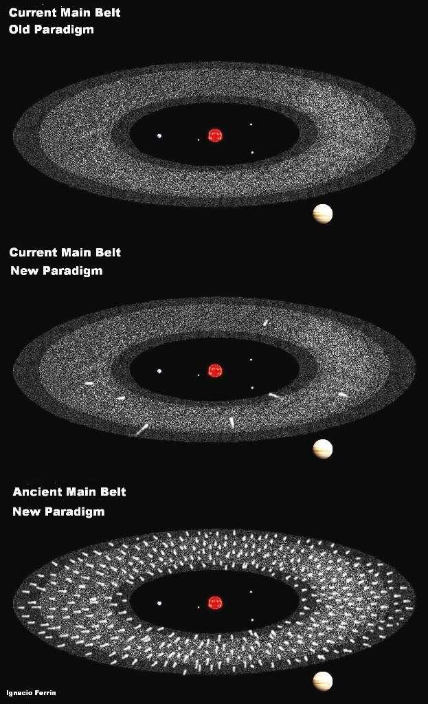 Comparaison de l'ancien paradigme de la ceinture d'astéroïdes et du nouveau. En haut, aucune comète n'existe dans la ceinture, c'est l'ancienne conception. En bas, il y a quelques millions d'années, les comètes y abondaient encore. De nos jours, on peut en observer quelques-unes, comme le montre le dessin central. © Ignacio Ferrin, University of Antioquia