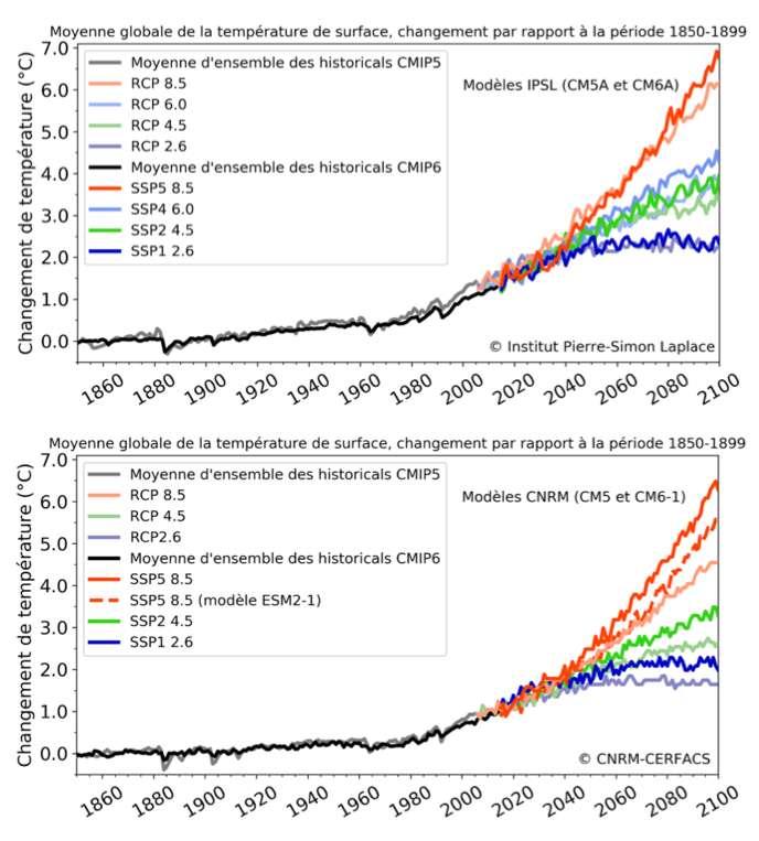 Les deux modèles français de l'IPSL et de Météo France revoient leurs trajectoires climatiques pour les différents scénarios. La différence est notoirement plus élevée pour les scénarios les plus extrêmes (SSP5 8,5 et SSP2 4,5). © CNRS, CEA, Météo France