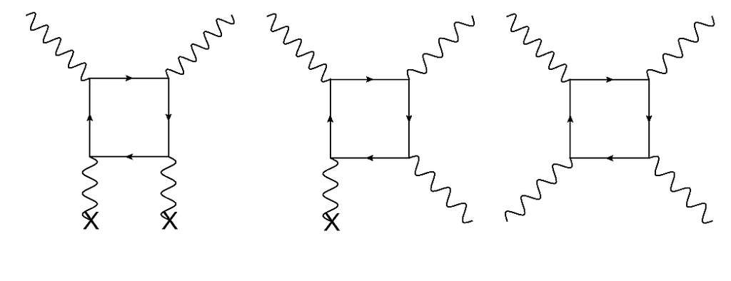 Ces diagrammes de Feynman illustrent le phénomène de diffusion de la lumière en QED. Les photons sont en lignes ondulées et les électrons sont représentés par des lignes droites dans l'espace-temps. Un électron suit le sens du temps alors qu'un positron remonte le temps, dans l'interprétation de Feynman (indiqué par le sens des flèches sur les lignes). Au sommet des lignes avec les photons, une paire d'électron-positron est soit créée, soit détruite, ce qui absorbe ou produit un photon. © Cern, Atlas Collaboration