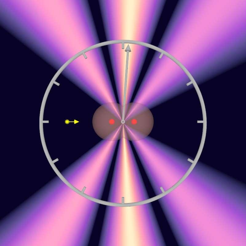 Lorsqu'ils sont éjectés de l'atome d'hydrogène, les électrons forment des ondes d'interférence (en violet clair). La durée que le photon (flèche jaune à gauche) met à traverser les atomes d'hydrogène (dont le noyau apparaît en rouge) peut ainsi être mesurée grâce au léger décalage vers la droite des ondes d'interférence. © Sven Grundmann, Goethe University Frankfurt